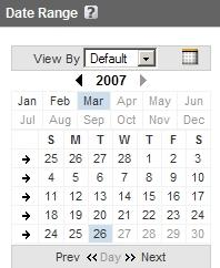 calendar google analytics