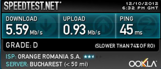 Speedtest Orange 3G