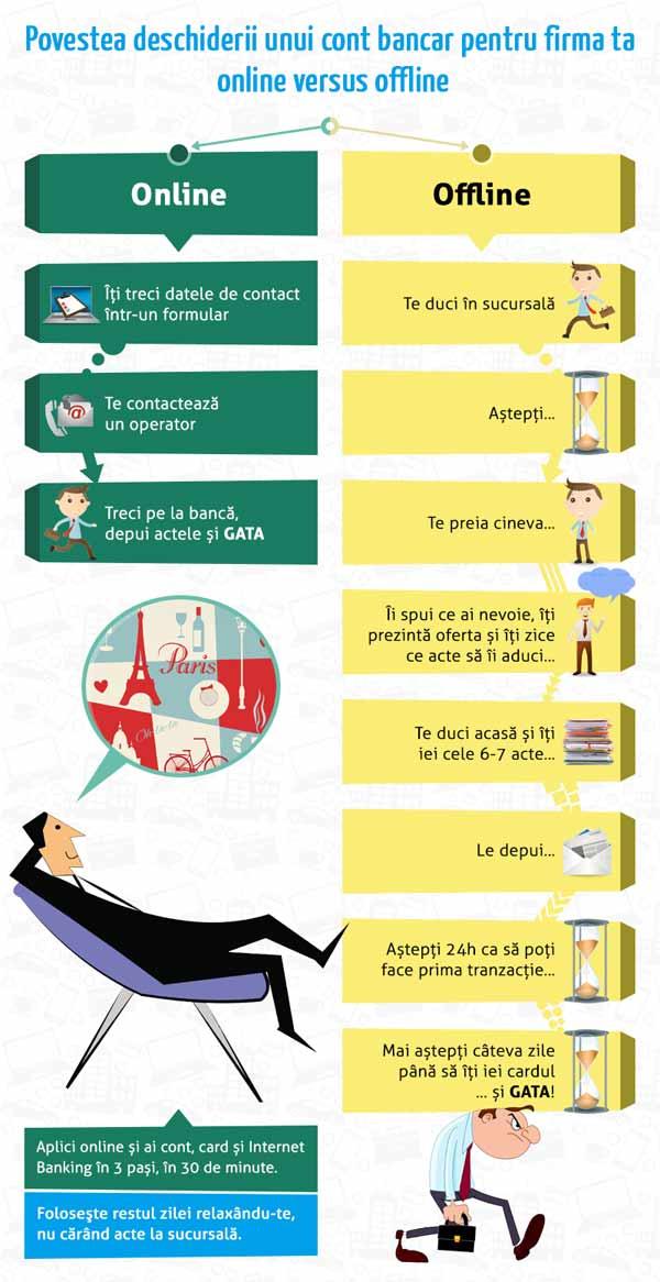 infographic-otp-smart